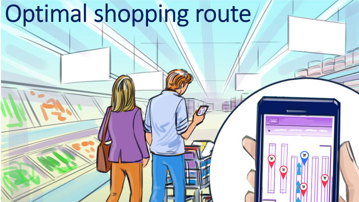 Optimale Shopping-Route – Positionsbestimmungssystem für Innenräume